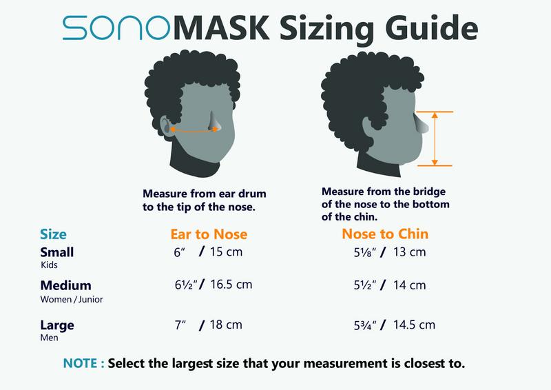 SonoMask Sizing Guide